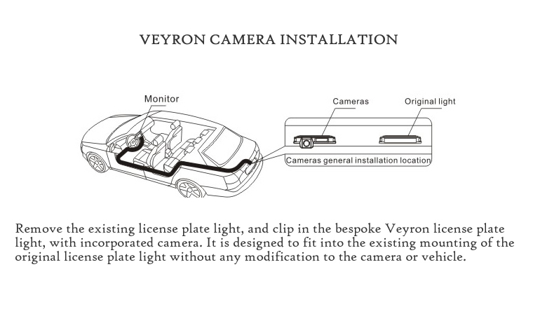 Veyron VCVW03 Reversing RearView Camera for Volkswagen Caddy – Licen Plate Camera Wiring Diagram